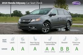 honda odyssey review 2014 honda odyssey 2014 honda odyssey car seat check news cars com