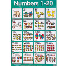 numbers 1 20 poster lp046