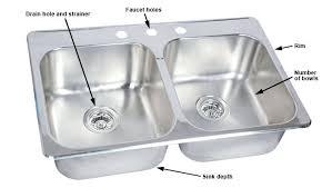 Kitchen Sink Parts Staggering Kitchen Sink Parts The Kitchen Sink Contemporary