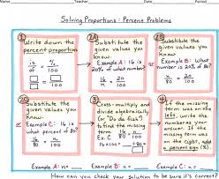 math algebra u2013 flow map solving proportions percent problems