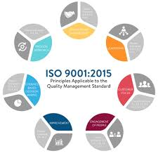 the ultimate guide to iso 9000 smartsheet