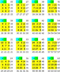 Magic Square Worksheet Math Squares Images Reverse Search
