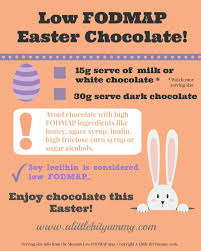 fod map what chocolate is low fodmap update a bit