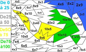 primtice 06 2008 2009 concevoir un coloriage magique en cycle 3
