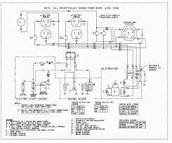 3 phase generator wiring diagram schematic brilliant ansis me