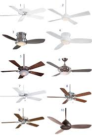 best way to cool a room with fans 112 best mason s stuff images on pinterest electric fan