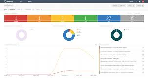 nessus report templates dashboards nessus
