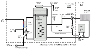 wiring diagram of cold storage cold storage electrical wiring