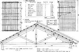 metal roof rafter span