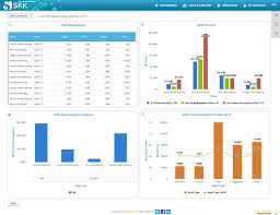 business intelligence platform drivenbi integrates autocad