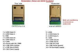 wiring diagram hdmi pinout diagram hdmi connector pinout diagram