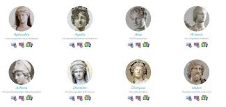 step 4 research u0026 read greek mythology project libguides at