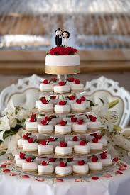 Wedding Cake Quiz Rate These Wedding Cakes And We U0027ll Reveal What Kind Of Wedding You