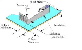 Pedestal Foundation Generic Generator Installation Manual Section 3