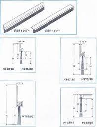 hauteur plinthe cuisine hauteur plinthe cuisine veglix com les dernières idées de design et