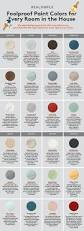 Sherwin Williams Interior Paint Colors by Foolproof Paint Color For Every Room In The House Wool Skein By