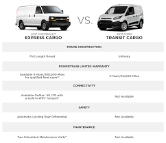 2017 chevy express cargo work van gm fleet