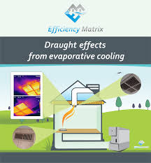 Whole House Ventilation Unit Does Roof Ventilation Work