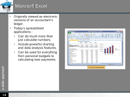 resume exles for accounting students software dcps calendar powerpoint for introduction to office 2010