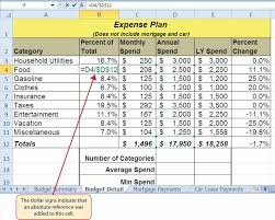 payments free car calculator template free mortgage payment excel