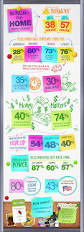 Work Home Design Jobs 39 Best Infographics About Work Freelancing And Entrepreneurship