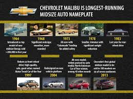 chevy camaro through the years what is the running midsize auto nameplate digital dealer