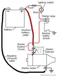 wiring diagram starter motor efcaviation com