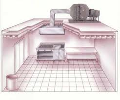 kitchen ventilation system design home and interior