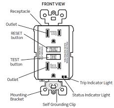 gfci receptacle with indicator light self test gfci indicators how to leviton blog