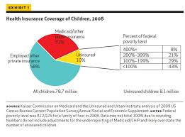 enrolling more kids in medicaid and chip