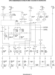 1992 jeep laredo wiring 1992 wiring diagrams