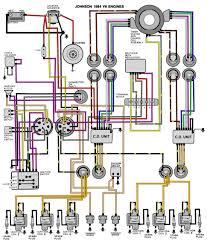 evinrude wiring diagram outboards skisworld com