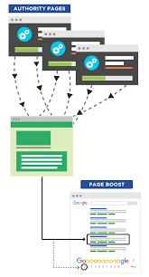 21 actionable seo techniques you can use right now updated