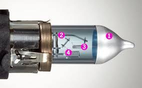 how your headlights work quartz iodine h13 hid led headlights