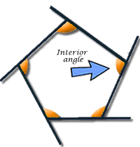 Interior Angles Of Polygon Polygons
