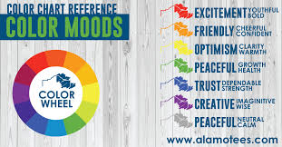color and mood chart interesting colors affect mood images best ideas exterior