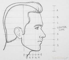 how to draw a face from the side u2013 10 steps rapidfireart