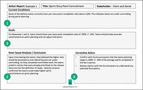a3 report template how to use an a3 in an agile transformationleadingagile