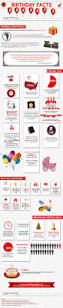 get 20 most common birthday ideas on pinterest without signing up