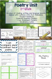 43 best anchor charts images on pinterest teaching ideas
