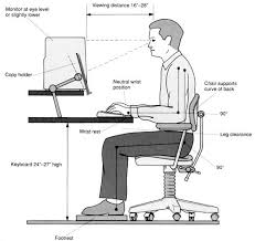 Ergonomic Desk Position Inhouse Office Design Tips Reducing Eye Strain Workspaces