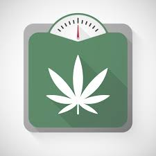 Colorado Flag Marijuana How Much Weed Can I Buy A State By State Guide Leafbuyer