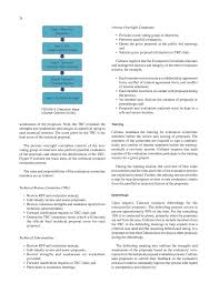chapter four best value case examples that support transparency