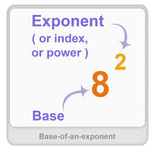 base of an exponent definition examples u0026 fun math worksheets
