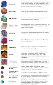 guide to crystals and gemstones for healing in5d esoteric