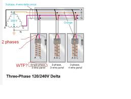 3 phase panel grounding electrical architect age
