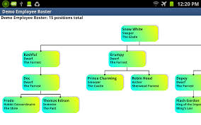 free template for organizational chart org charts android apps on google play org charts screenshot