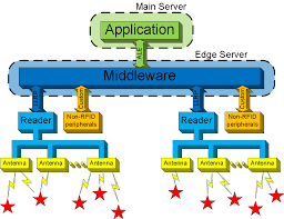 firefly appliance architecture