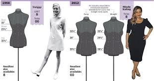 Vanity Row Clothing Clothing Why A Size 8 In The 1950s Would Be A Size 00 Today Time