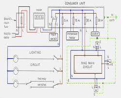 consumer unit wiring ring main wiring diagram simonand